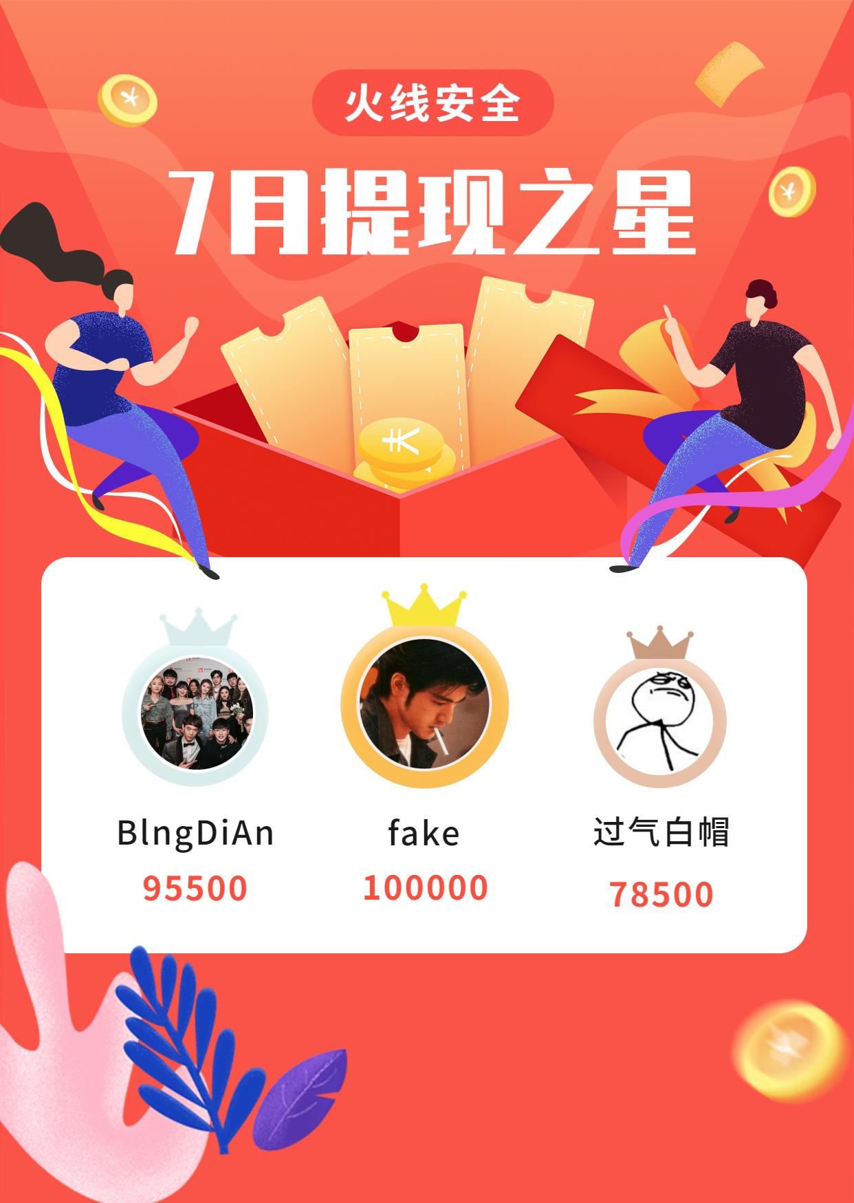 销售之星_扁平风_排行榜_手机海报 (2)